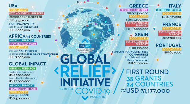 Visuel Enfance et Partage très fière et heureuse de faire partie des 24 associations sélectionnées à travers le monde par la Stavros Niarchos Foundation !